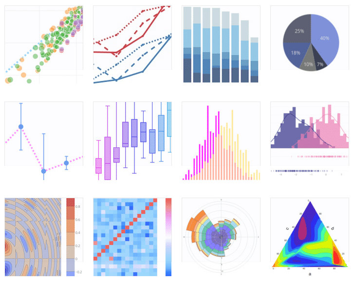 Beautiful Data Visualisation - Apply Science