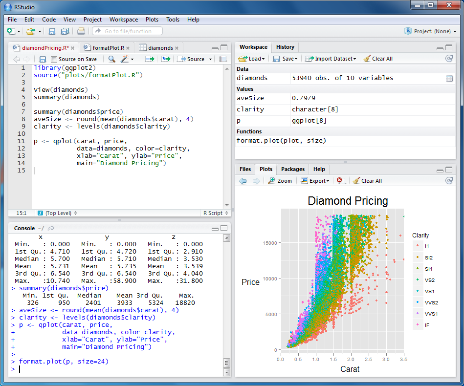 Data Science with R - Apply Science